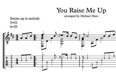 Изображение You Raise Me Up Sheet Music & Tabs